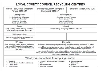Table of Recycling Centre Facilities
