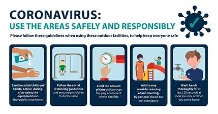 Coronavirus information poster for using play area and outdoor gym facilities