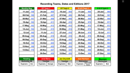Teams-Dates-Editions-2017